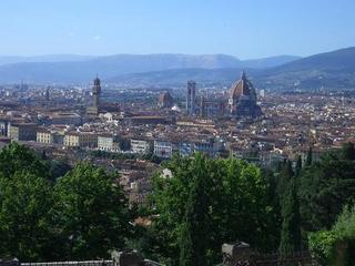 フィレンツェ旧市街のパノラマ
